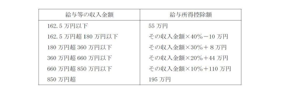 平成30年度税制改正速報!(個人編)
