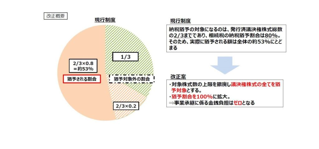平成30年度税制改正速報!(法人編)
